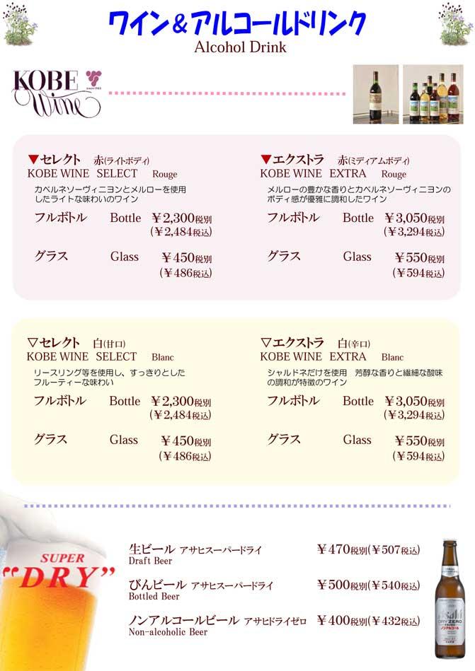 ワインとアルコール