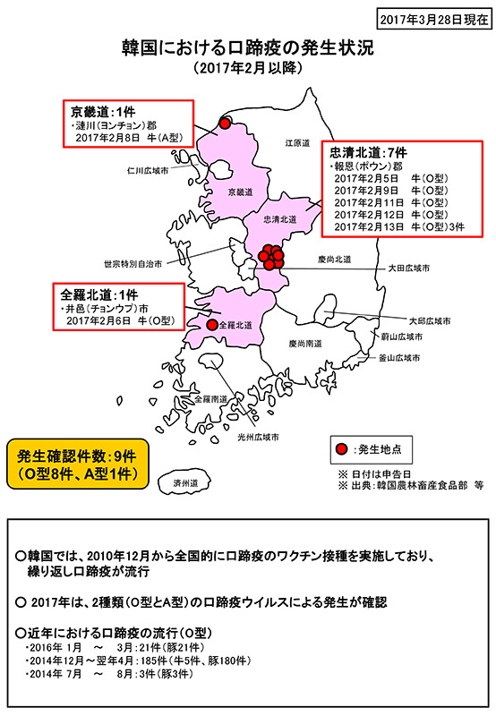 韓国における口蹄疫の発生状況